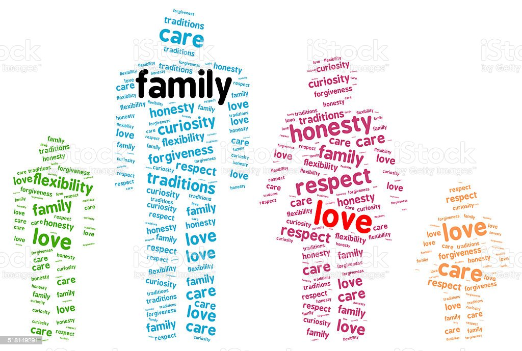 Family Word Cloud In Shape Of Family Members Royalty Free Stock Photo