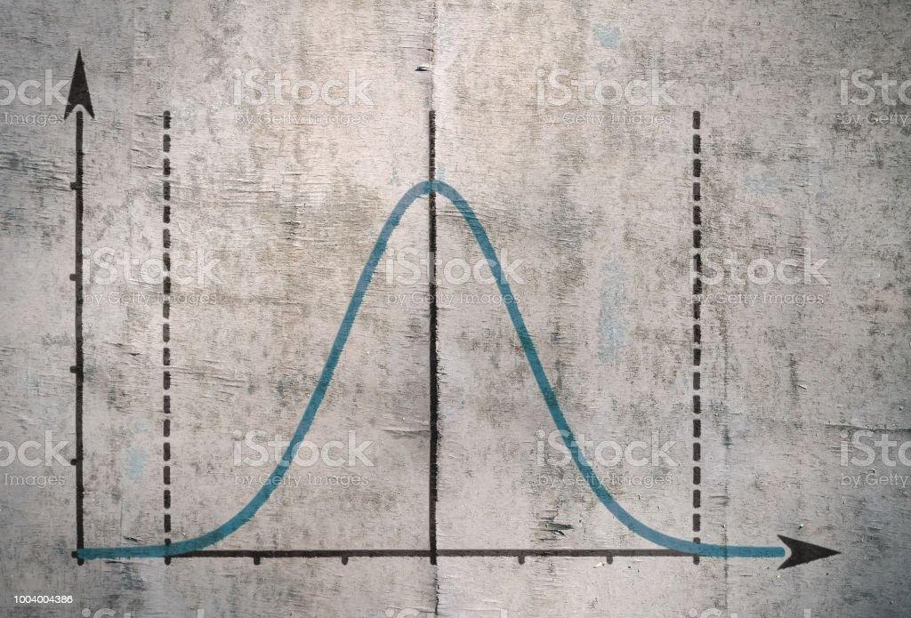 Famous Gauss curve stock photo