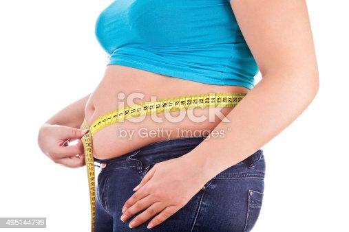 Fat womanman holding a measurement tape