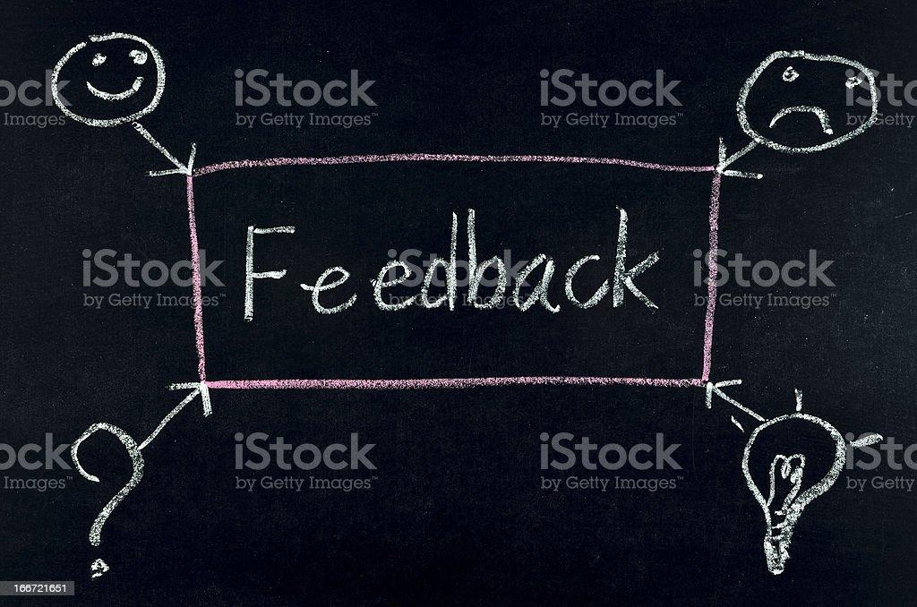 feedback on blackboard royalty-free stock photo