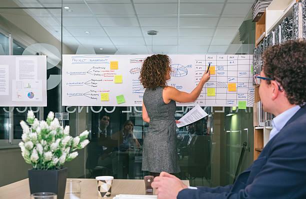 female coach explaining project management studies over glass wall - projektledning bildbanksfoton och bilder