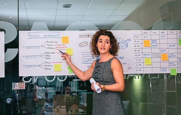 female coach showing project management studies over glass wall - projektledning bildbanksfoton och bilder