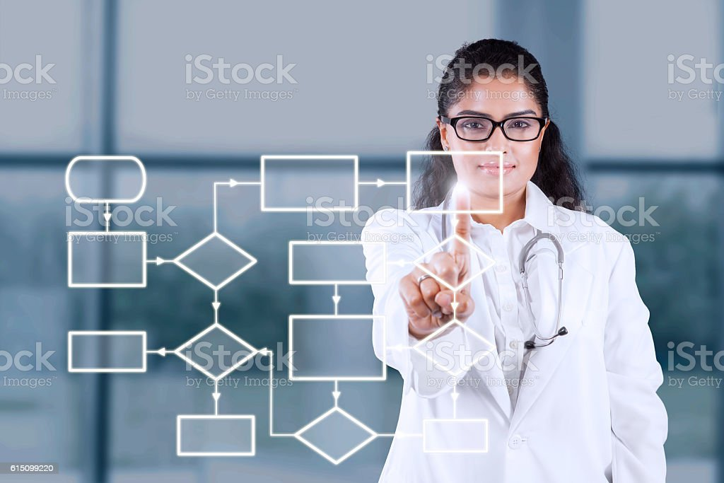 Female doctor with workflow scheme stock photo