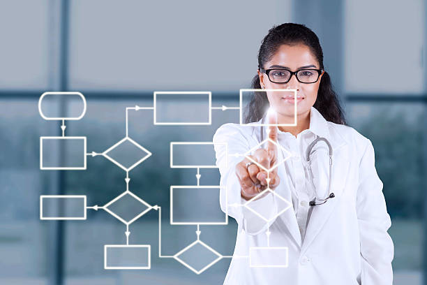 female doctor with workflow scheme - flow chart stock photos and pictures
