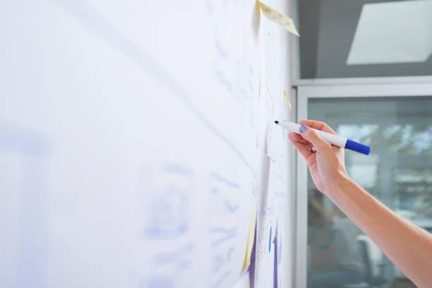Female entrepreneur drawing on whiteboard stock photo