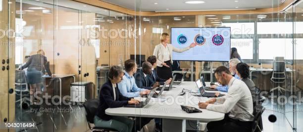 Female financial analyst giving presentation to board members picture id1043016494?b=1&k=6&m=1043016494&s=612x612&h=1hdx l7tjofj8n7aphjjcsmsgynojzakmpuicxrj4k8=