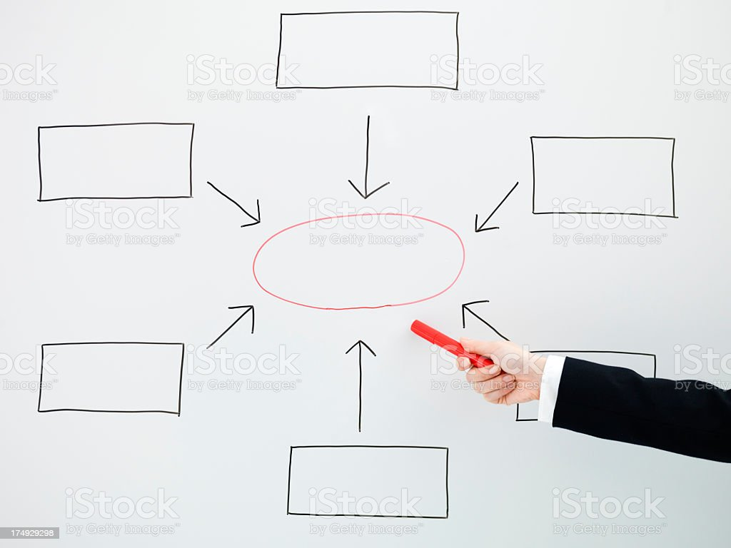 Female hand and graph to explain. stock photo