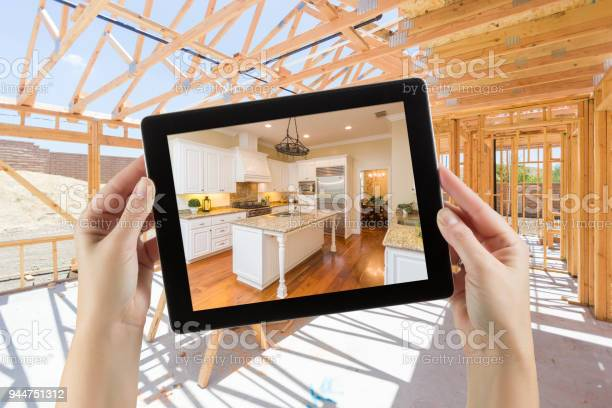 Female hands holding computer tablet with finished kitchen on screen picture id944751312?b=1&k=6&m=944751312&s=612x612&h=egfy2pkn9fbfn sw b pacdzqkxdxlxvqmocpnp7hs0=