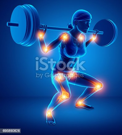 istock Female joint pain 695890826