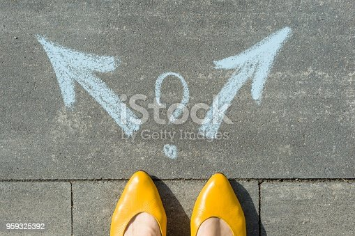 Female legs with 2 arrows and question mark, painted on the asphalt.