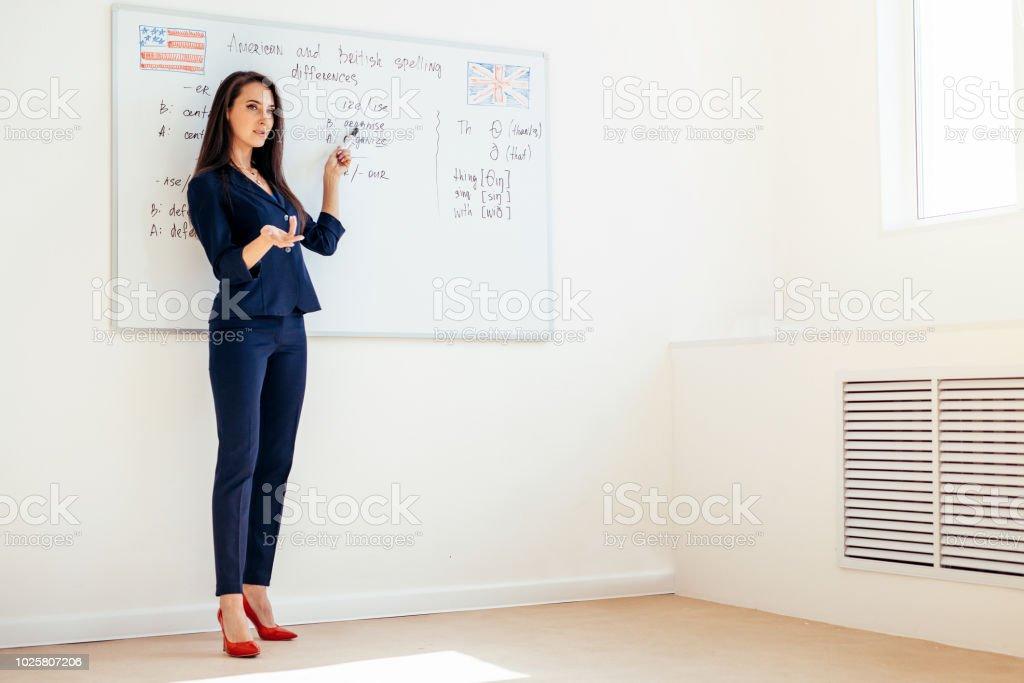 ホワイト ボードに描かれた図を説明する女性プロの家庭教師 ストックフォト