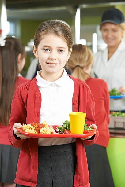 Female pupil with healthy lunch in school cafeteria picture id471594254?b=1&k=6&m=471594254&s=612x612&w=0&h=za01jfnedki4rzqgnzmspvhlhrikmzei5adhv2rpmfs=