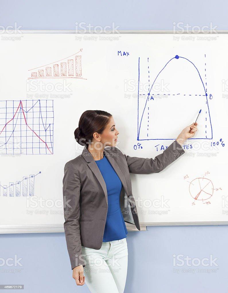 Female teacher Female teacher explaining graph drawn on the whiteboard. 30-39 Years Stock Photo