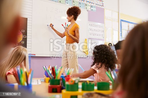 1160928955 istock photo Female Teacher Standing At Whiteboard Teaching Maths Lesson To Elementary Pupils In School Classroom 1160928912