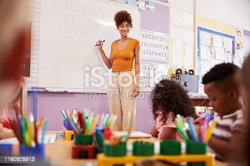 1160928955 istock photo Female Teacher Standing At Whiteboard Teaching Maths Lesson To Elementary Pupils In School Classroom 1160928913