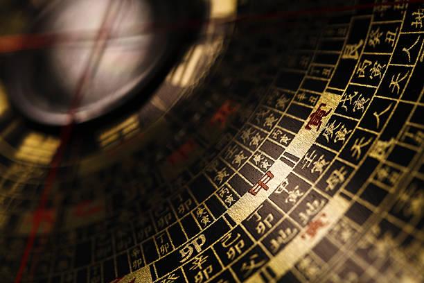 Feng shui Kompass – Foto