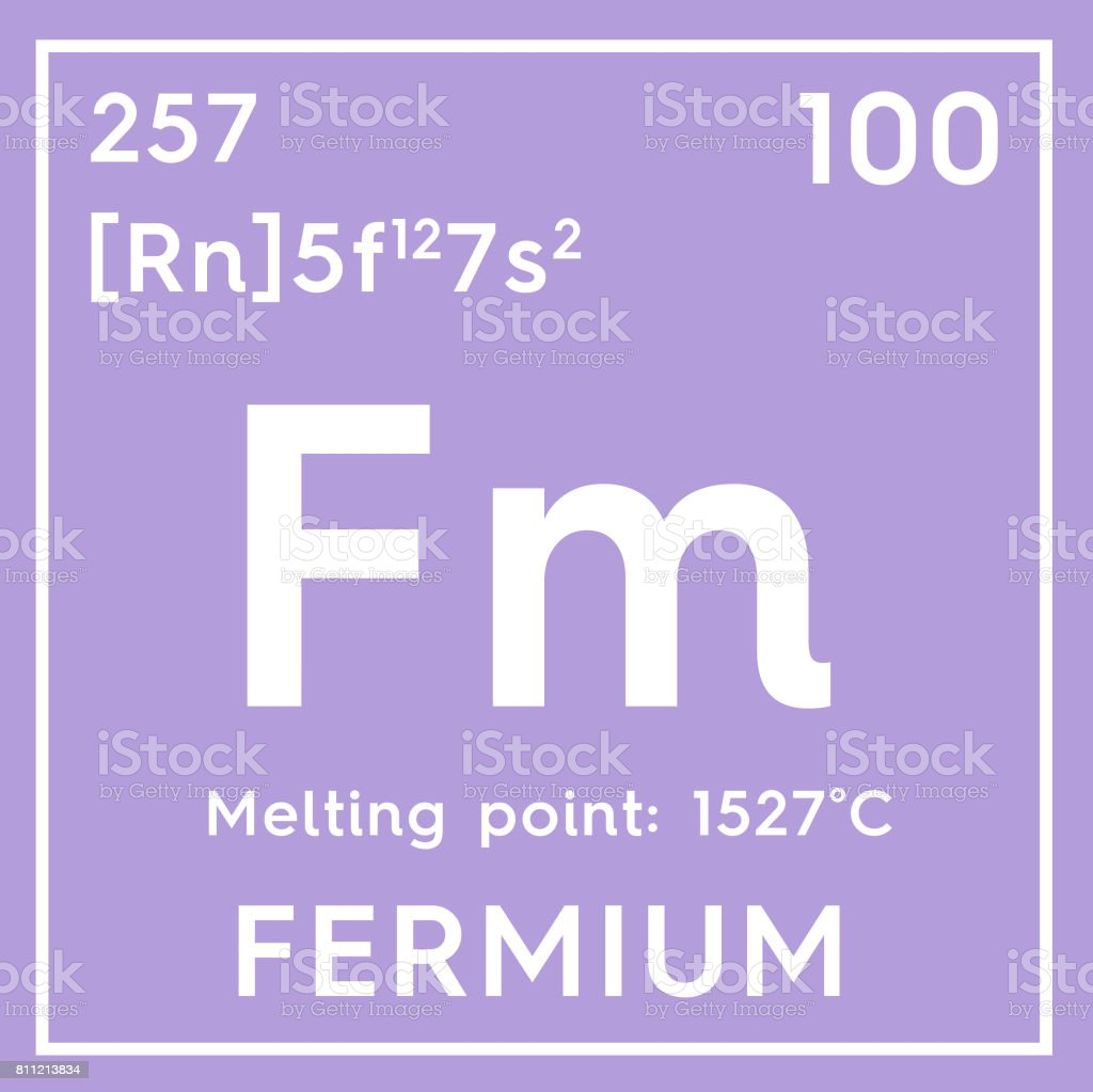 Fermium actinoids chemical element of mendeleevs periodic table chemical element of mendeleevs periodic table royalty free stock photo gamestrikefo Images