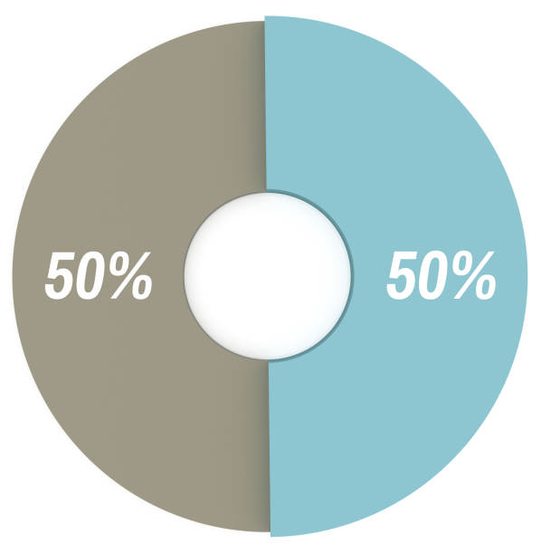 https://media.istockphoto.com/photos/fifty-fifty-percent-blue-and-grey-pie-charts-isolated-percentage-3d-picture-id689295328?k=6&m=689295328&s=612x612&w=0&h=lnhQ0UlCVwFC9pzUGWo2pGK6HwoODQXaEPTMkBEDTHE=