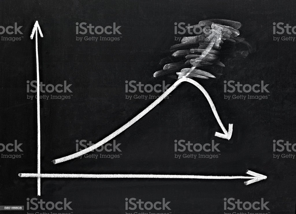 finance business graph on chalkboard economy stock photo