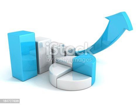 511722788 istock photo finance pie and bar chart graphs with growing arrow 184727638