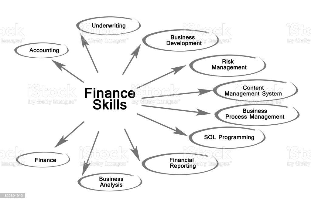 Finance Skills stock photo