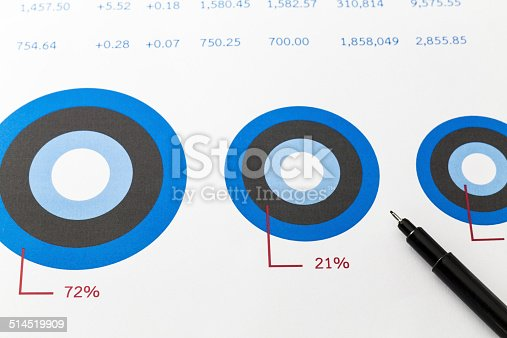 istock Financial accounting 514519909