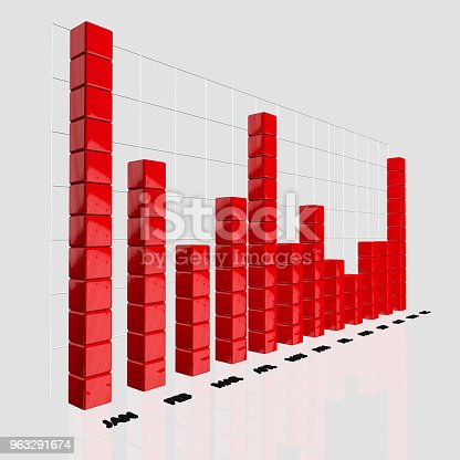 850495466 istock photo Financial and Technical Data Analysis Graph 963291674