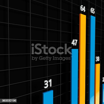 850495466 istock photo Financial and Technical Data Analysis Graph 963330196