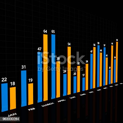 850495466 istock photo Financial and Technical Data Analysis Graph 963330284