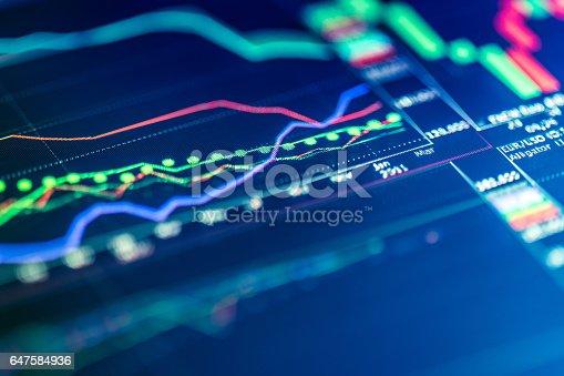 655332504 istock photo Financial chart at digital display 647584936
