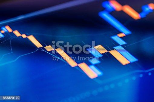 655332504 istock photo Financial chart at digital display 665329170