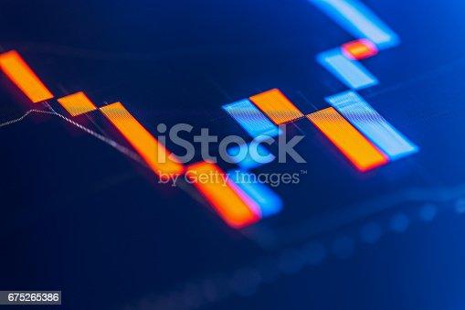 655332504 istock photo Financial chart at digital display 675265386