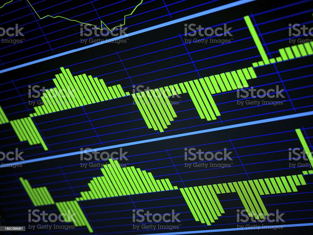 Financial Chart on lcd screen royalty-free stock photo