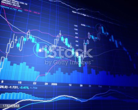 Technical analysis of stock market data
