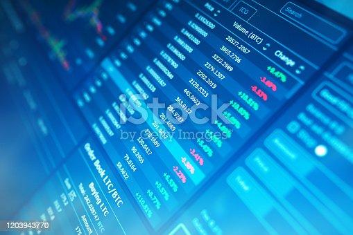 913603782 istock photo Financial charts at digital display 1203943770