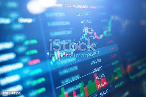 877278518 istock photo Financial charts at digital display 1203943855