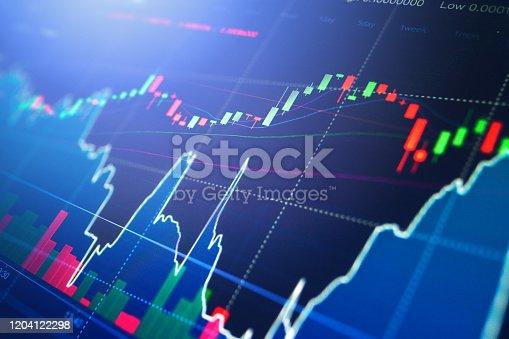 913603782 istock photo Financial charts at digital display 1204122298