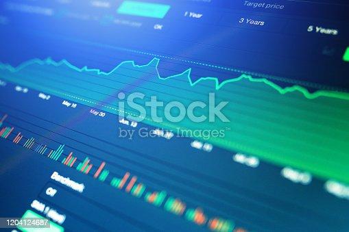 877278518 istock photo Financial charts at digital display 1204124687