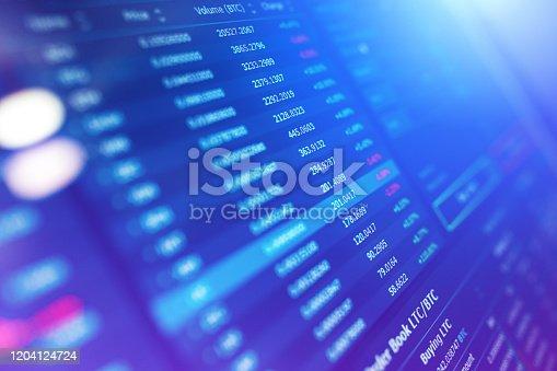 913603782 istock photo Financial charts at digital display 1204124724