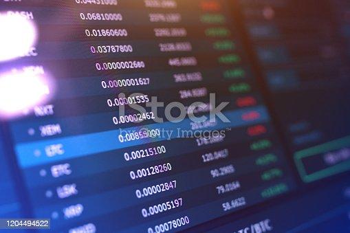 913603782 istock photo Financial charts at digital display 1204494522