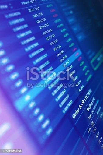 913603782 istock photo Financial charts at digital display 1204494548