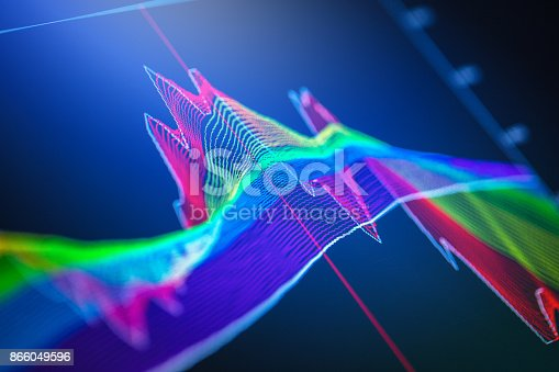 istock Financial charts at digital display 866049596