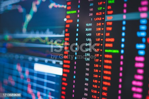 Financial crisis investmenst business leading to recession in stockmarket