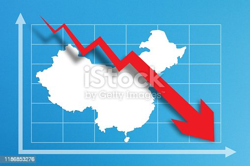 618516848istockphoto Financial crisis with China map on business chart 1186853276