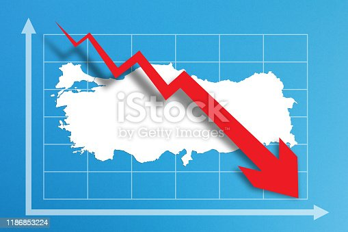 618516848istockphoto Financial crisis with Turkey map on business chart 1186853224