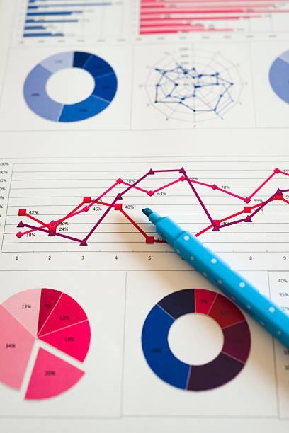 Finanzielle Daten analysieren – Foto