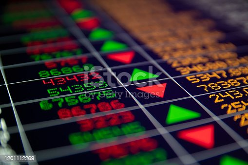 1040865674istockphoto Financial data board. 1201112269