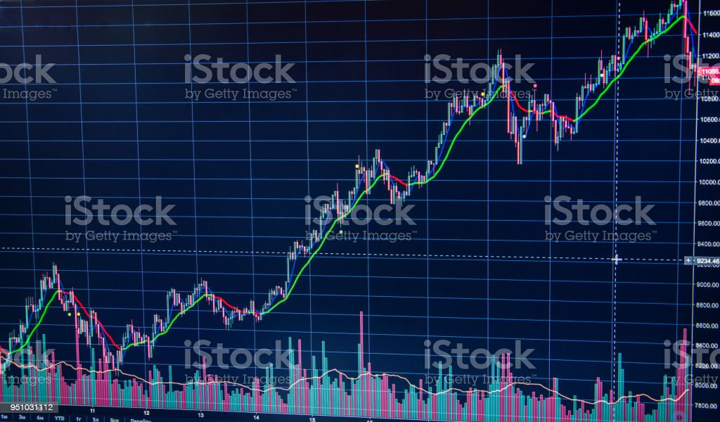 Financial data on a monitor. Stock market and other finance themes stock photo