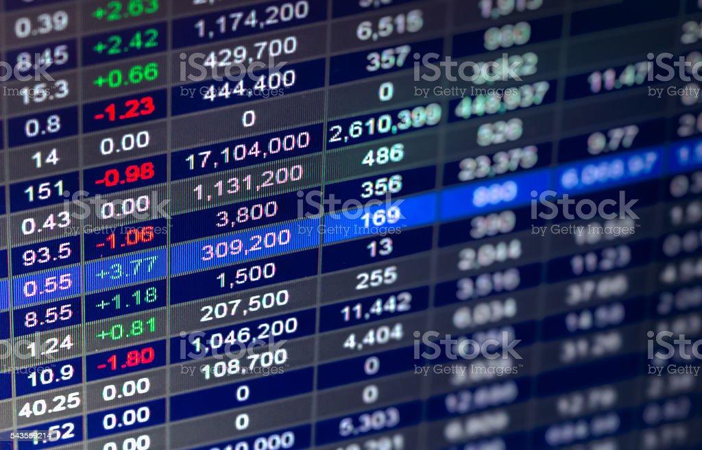 Financial Data On A Monitorstock Market Data Stock Photo