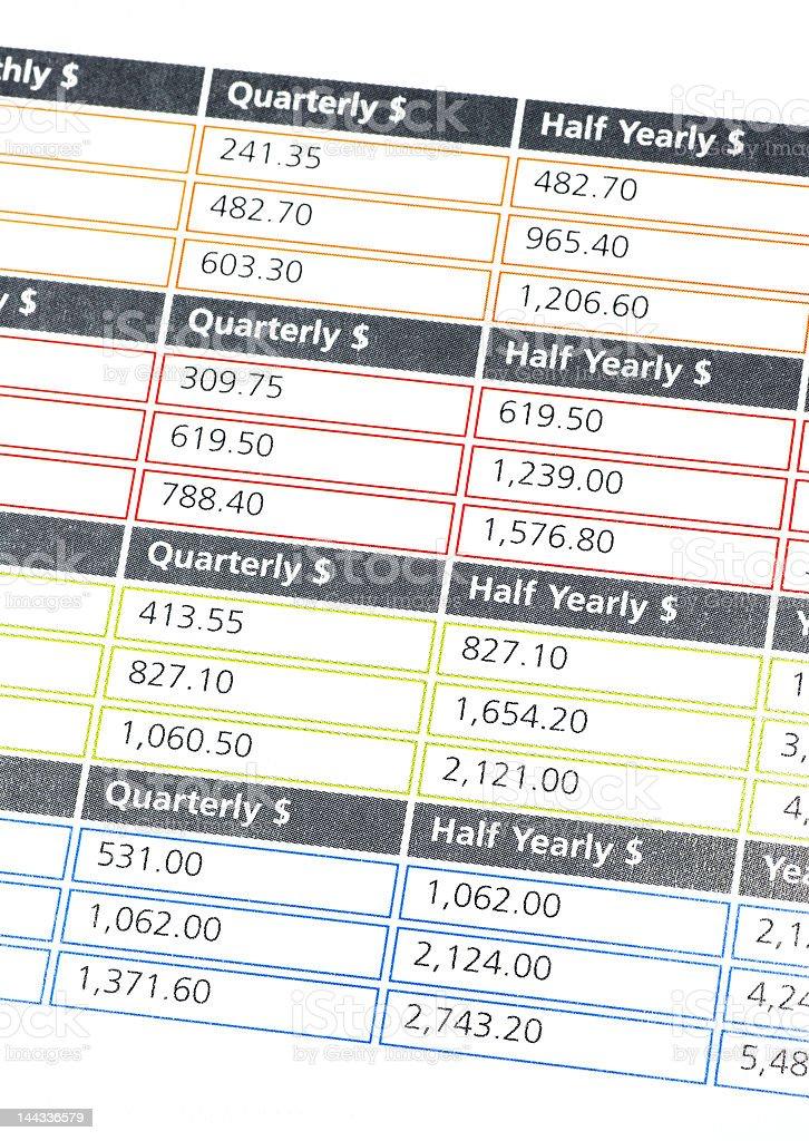 Financial Data royalty-free stock photo